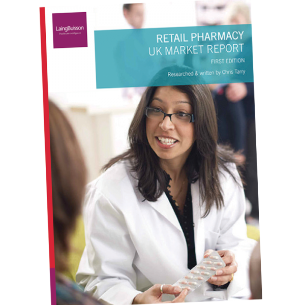 Retail Pharmacy Market Report